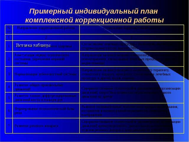 Примерный индивидуальный план комплексной коррекционной работы № п/п Направле...