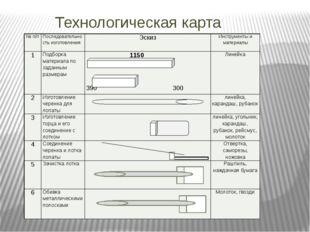 Технологическая карта №п/п Последовательность изготовления Эскиз Инструменты