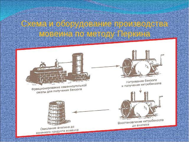 Схема и оборудование производства мовеина по методу Перкина