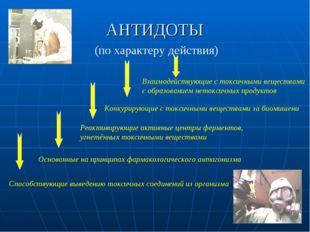 АНТИДОТЫ (по характеру действия) Взаимодействующие с токсичными веществами с