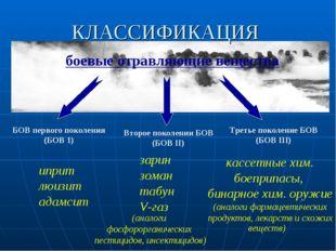 КЛАССИФИКАЦИЯ БОВ первого поколения (БОВ 1) Второе поколении БОВ (БОВ II) Тре