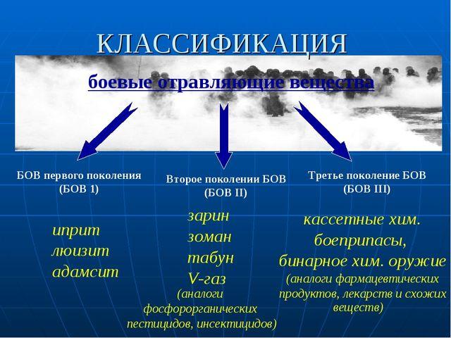 КЛАССИФИКАЦИЯ БОВ первого поколения (БОВ 1) Второе поколении БОВ (БОВ II) Тре...