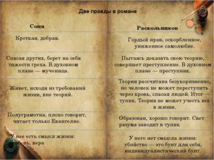 Две правды в романе Соня Раскольников Кроткая, добрая. Спасая других, берет н