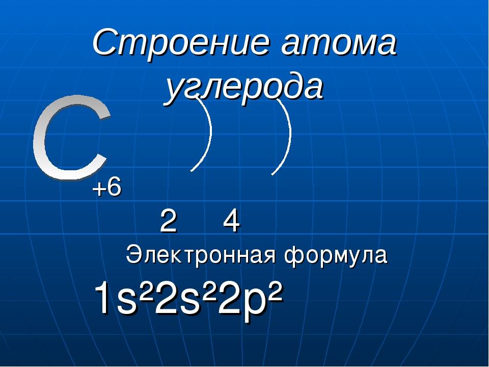 Строение атома углерода +6 2 4 Электронная формула 1s²2s²2p²