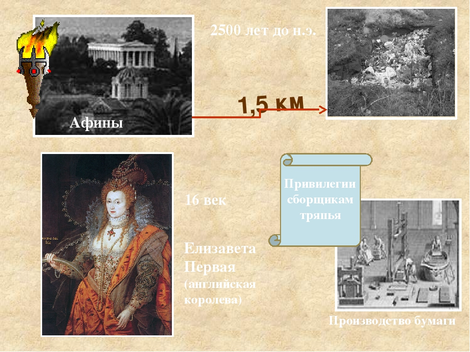 1,5 км 2500 лет до н.э. 16 век Елизавета Первая (английская королева) Привиле...