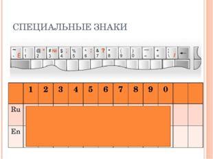 СПЕЦИАЛЬНЫЕ ЗНАКИ 1234567890 Ru!«№;%:?*() En!@#$