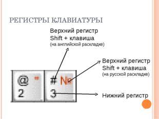 РЕГИСТРЫ КЛАВИАТУРЫ Нижний регистр Верхний регистр Shift + клавиша (на русско
