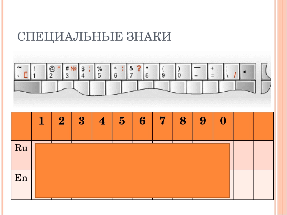 СПЕЦИАЛЬНЫЕ ЗНАКИ 1234567890 Ru!«№;%:?*() En!@#$...
