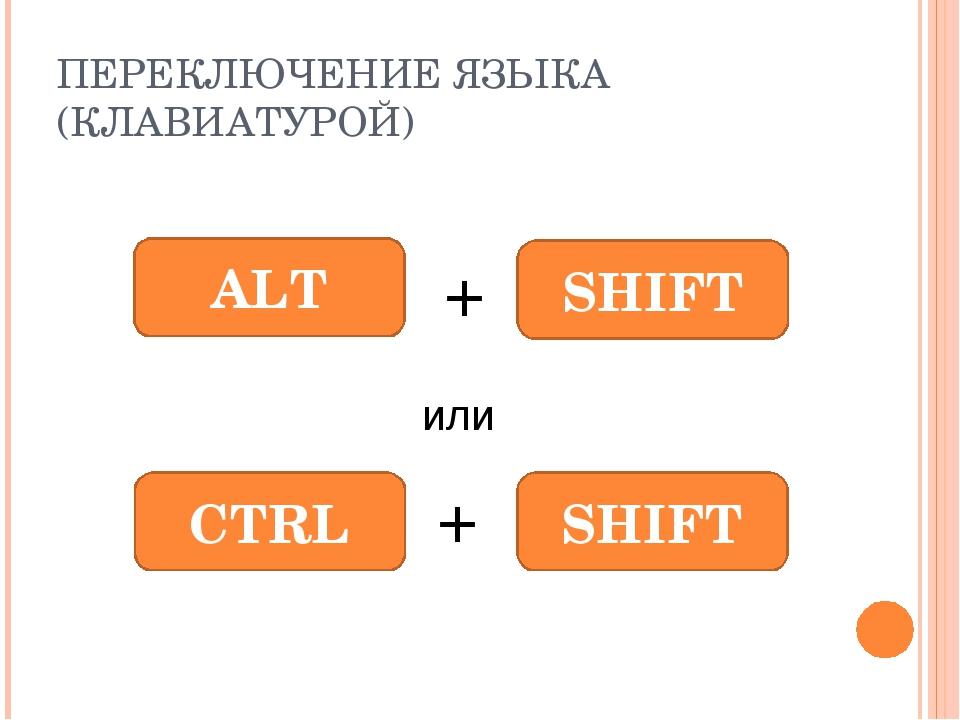 ПЕРЕКЛЮЧЕНИЕ ЯЗЫКА (КЛАВИАТУРОЙ) SHIFT CTRL + или