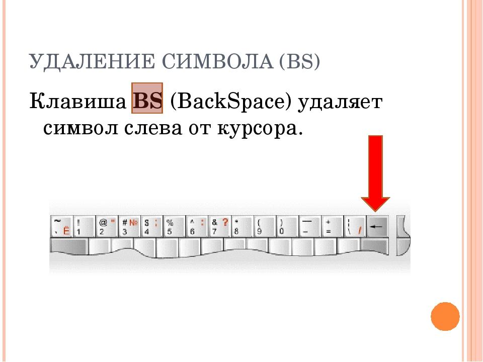 УДАЛЕНИЕ СИМВОЛА (BS) Клавиша BS (BackSpace) удаляет символ слева от курсора.