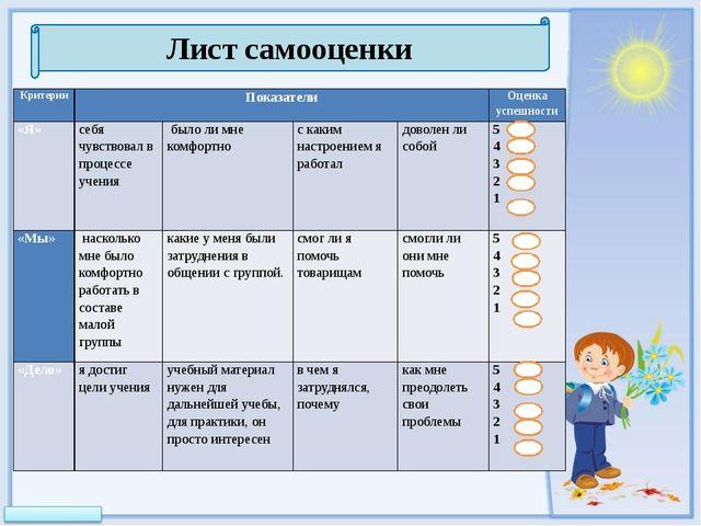 Лист самооценки Критерии Показатели Оценка успешности «Я»   себя чувствова...