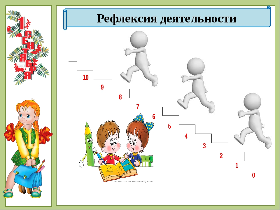 Рефлексия деятельности © Фокина Лидия Петровна
