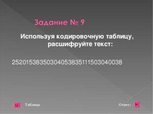 Используя кодировочную таблицу, расшифруйте текст: 25201538350304053835111503
