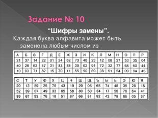 """""""Шифры замены"""". Каждая буква алфавита может быть заменена любым числом из соо"""