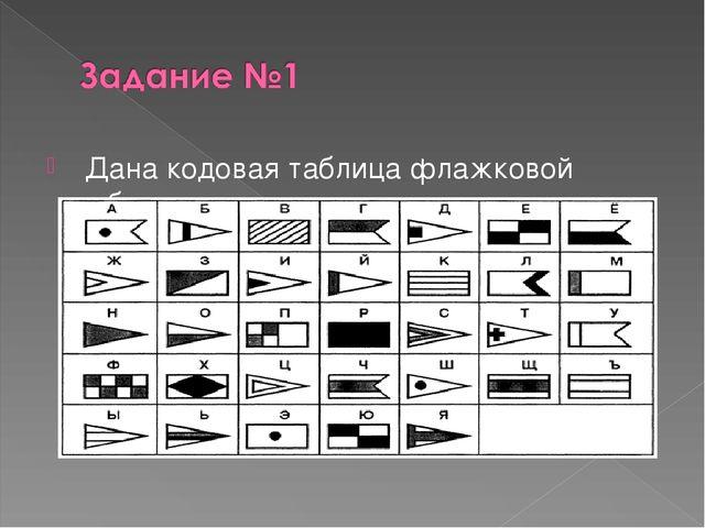 Дана кодовая таблица флажковой азбуки