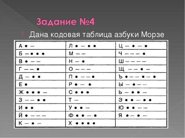 Дана кодовая таблица азбуки Морзе