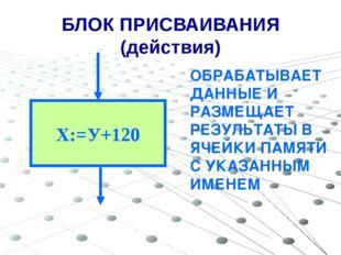 БЛОК ПРИСВАИВАНИЯ (действия) Х:=У+120 ОБРАБАТЫВАЕТ ДАННЫЕ И РАЗМЕЩАЕТ РЕЗУЛЬТ
