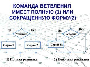 КОМАНДА ВЕТВЛЕНИЯ ИМЕЕТ ПОЛНУЮ (1) ИЛИ СОКРАЩЕННУЮ ФОРМУ(2) Условие Серия 1 С