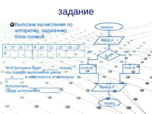 задание Выполни вычисления по алгоритму, заданному блок-схемой. начало Ввод А