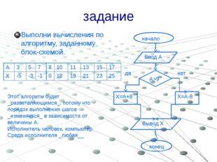 задание Составьте алгоритм перехода на другую сторону улицы на перекрестке со