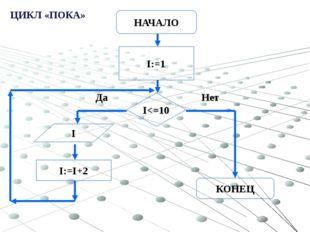 Пример: Вычислить сумму целых чисел от 1 до 10. Обозначим сумму – S, число –
