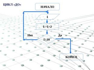 Задача Составьте алгоритм сортировки 10 веществ на проводники и изоляторы. Уч