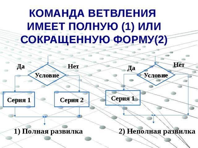 КОМАНДА ВЕТВЛЕНИЯ ИМЕЕТ ПОЛНУЮ (1) ИЛИ СОКРАЩЕННУЮ ФОРМУ(2) Условие Серия 1 С...