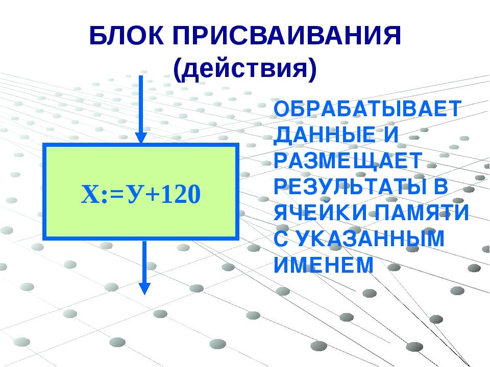 БЛОК ПРИСВАИВАНИЯ (действия) Х:=У+120 ОБРАБАТЫВАЕТ ДАННЫЕ И РАЗМЕЩАЕТ РЕЗУЛЬТ...