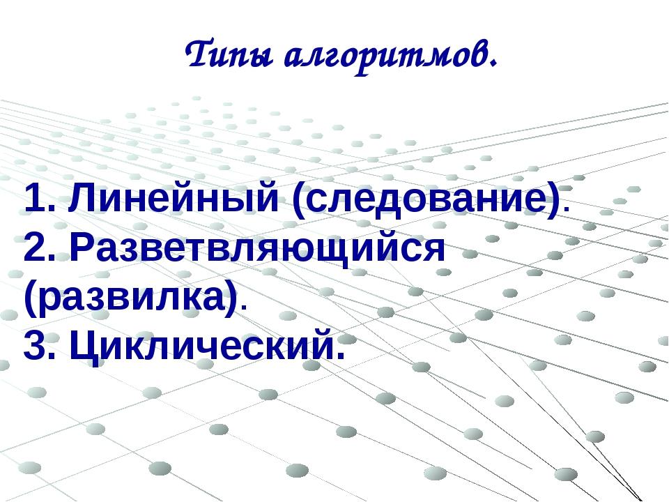 Типы алгоритмов. 1. Линейный (следование). 2. Разветвляющийся (развилка). 3....
