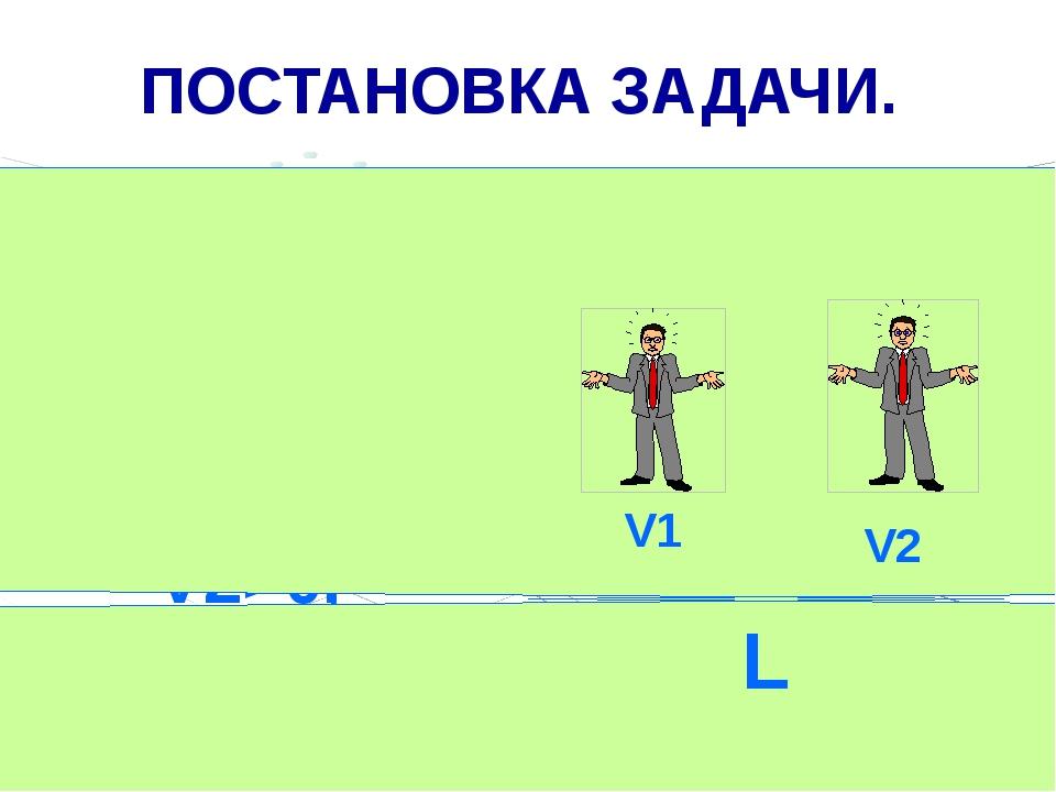 ПОСТАНОВКА ЗАДАЧИ. Дано: L, V1, V2. Найти: t. L>0, V1>0, V2>0, T>0 L V1 V2