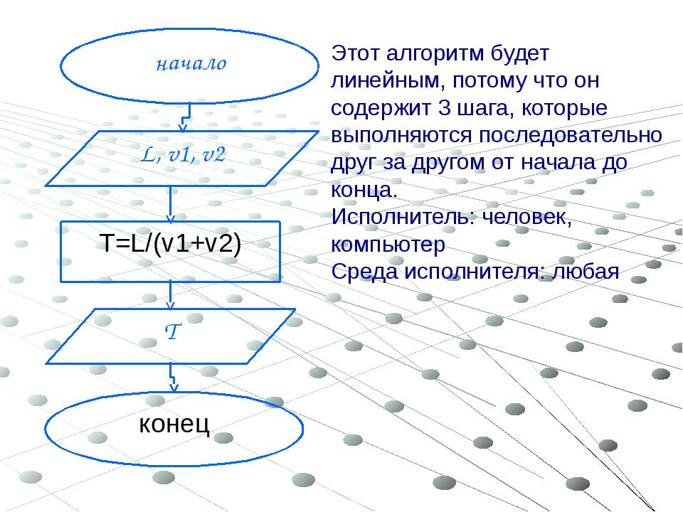 Этот алгоритм будет линейным, потому что он содержит 3 шага, которые выполняю...