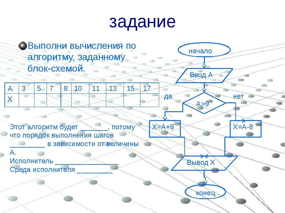 задание Выполни вычисления по алгоритму, заданному блок-схемой. начало Ввод А...