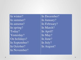 What is the weather like? In winter? In summer? In autumn? In spring? Today?