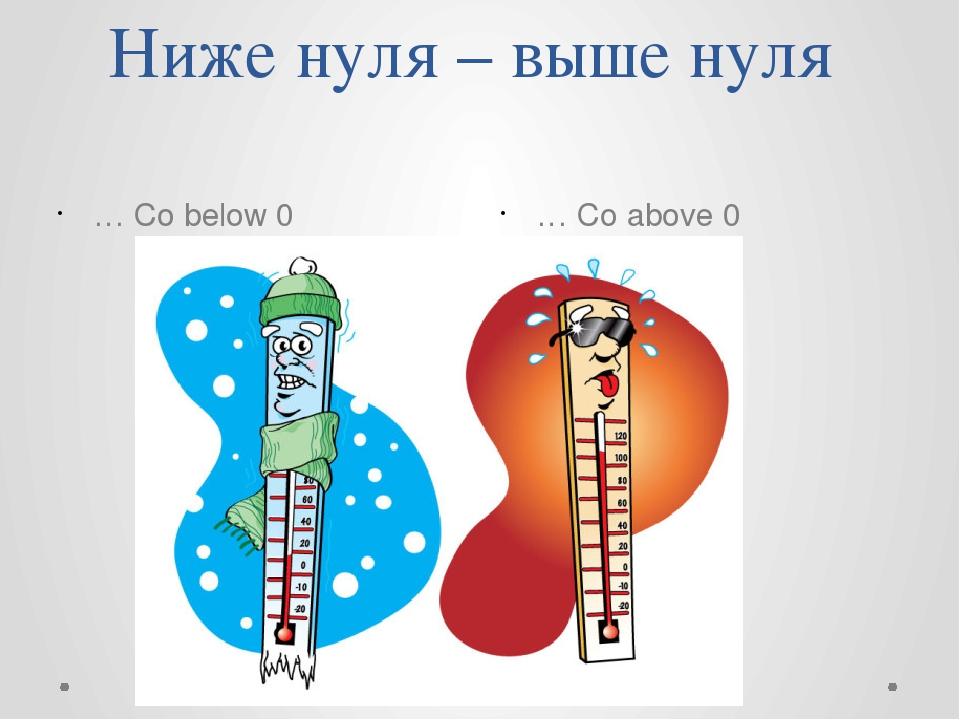 Ниже нуля – выше нуля … Co below 0 … Co above 0
