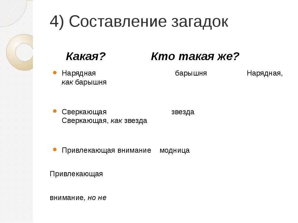 4) Составление загадок Какая? Кто такая же? Нарядная барышня Нарядная, как ба...