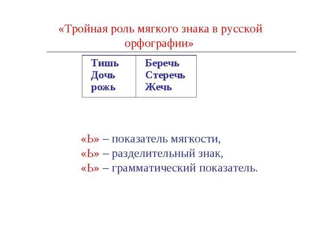 «Тройная роль мягкого знака в русской орфографии» «Ь» – показатель мягкости,...