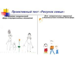Проективный тест «Рисунок семьи»