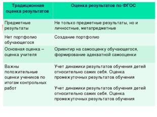 Традиционная оценка результатов Оценка результатов по ФГОС Предметные резуль