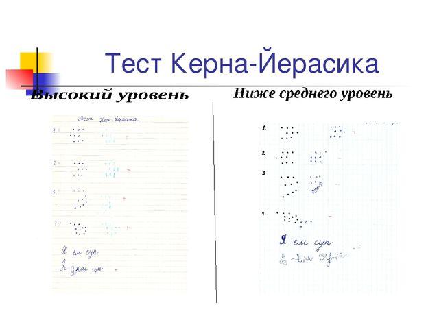Тест Керна-Йерасика
