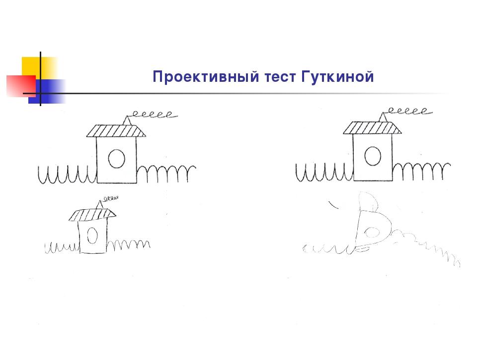 Проективный тест Гуткиной