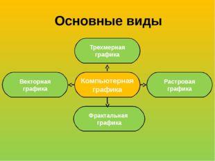 Основные виды Компьютерная графика Векторная графика Фрактальная графика Трех