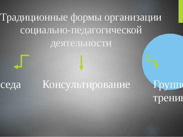 Традиционные формы организации социально-педагогической деятельности Беседа К...