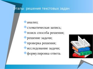 Этапы решения текстовых задач анализ; схематическая запись; поиск способа ре