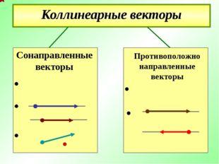 Коллинеарные векторы Противоположно направленные векторы Сонаправленные вект