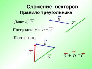 Сложение векторов Правило треугольника Построение: a + b =c Дано: a, b Постро
