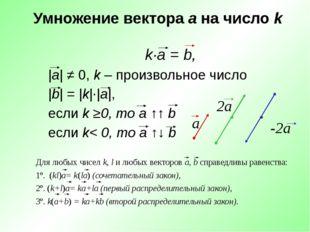 Умножение вектора a на число k k·a = b, |a| ≠ 0, k – произвольное число |b| =