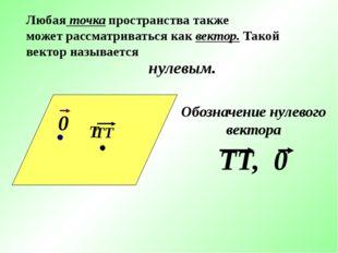 Т Любая точка пространства также может рассматриваться как вектор. Такой век