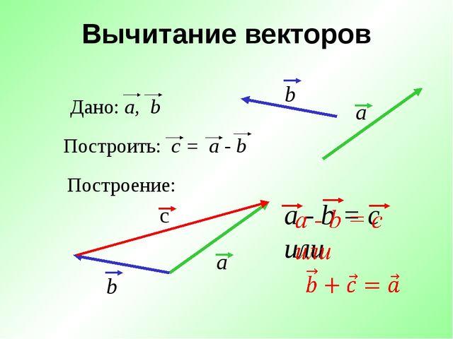 Вычитание векторов Построение: b Дано: a, b Построить: c = a - b