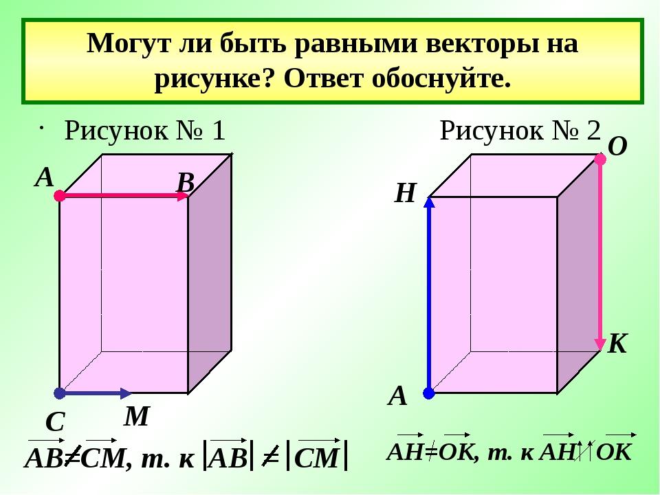Могут ли быть равными векторы на рисунке? Ответ обоснуйте. Рисунок № 1 Рисун...