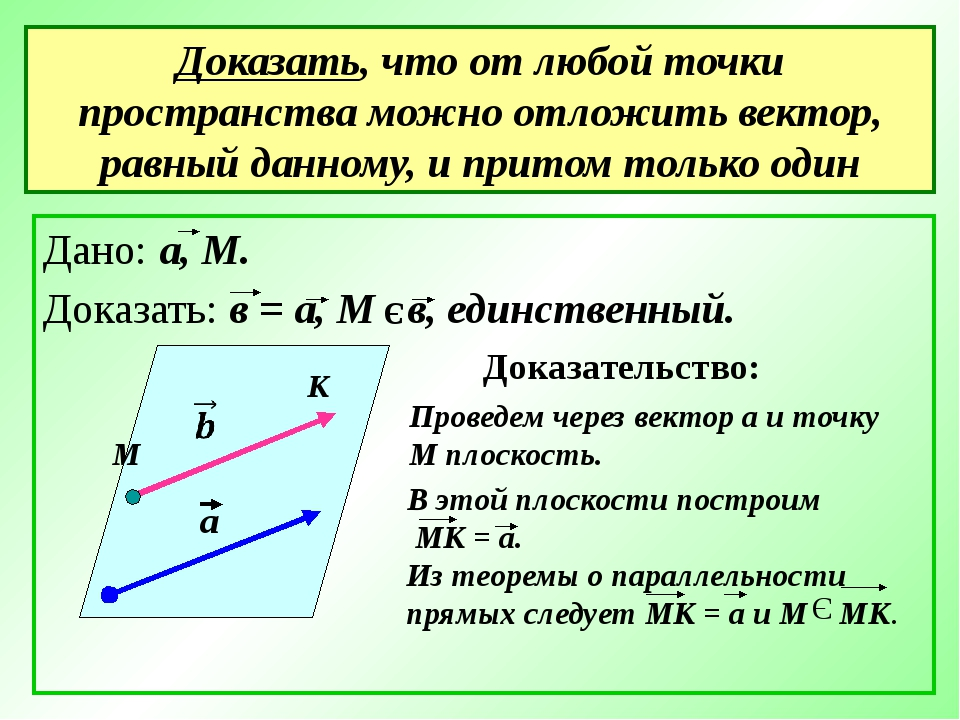 Доказать, что от любой точки пространства можно отложить вектор, равный данн...